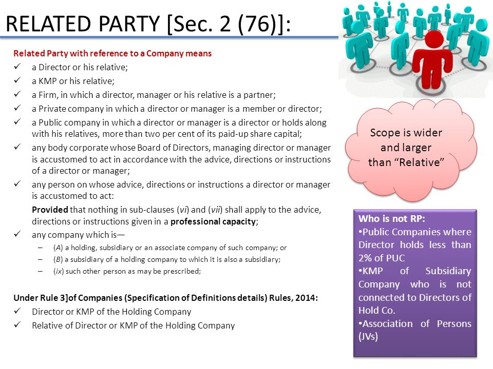 RELATED PARTY [Sec. 2 (76)]: